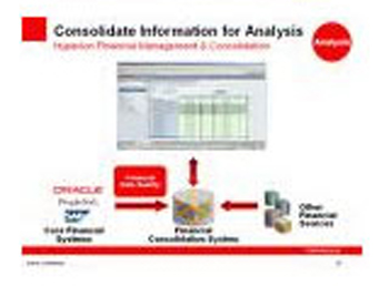 how to become oracle financial consultant